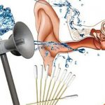 عملکرد گوش در انتقال صدا